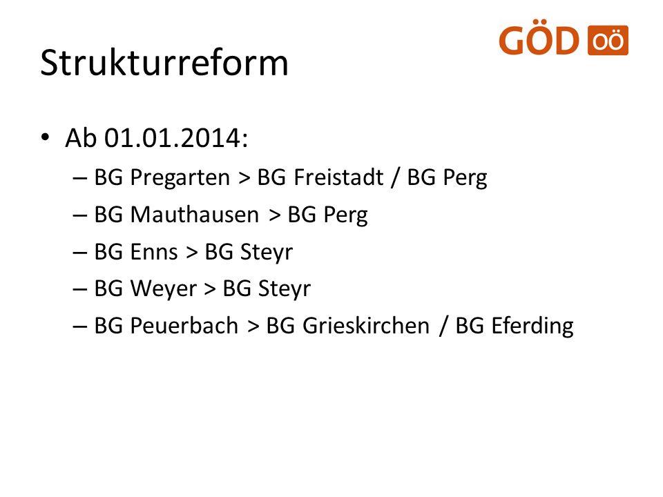 Strukturreform Ab 01.01.2014: – BG Pregarten > BG Freistadt / BG Perg – BG Mauthausen > BG Perg – BG Enns > BG Steyr – BG Weyer > BG Steyr – BG Peuerb