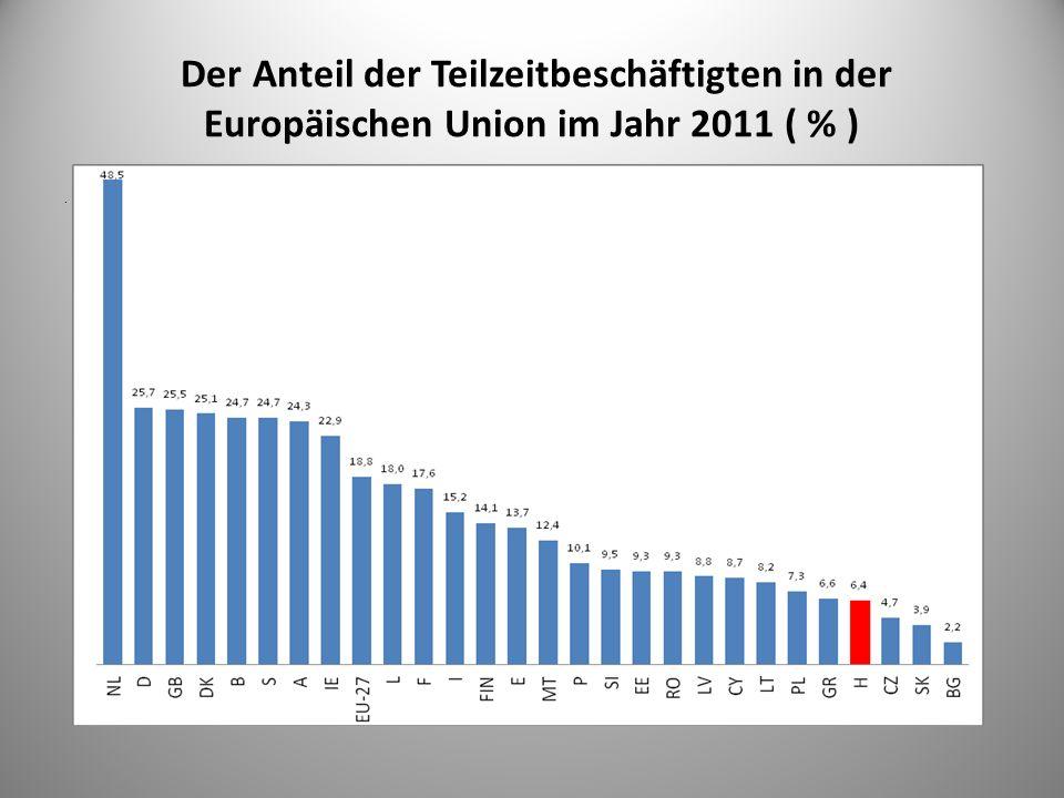 Der Anteil der Teilzeitbeschäftigten in der Europäischen Union im Jahr 2011 ( % ).