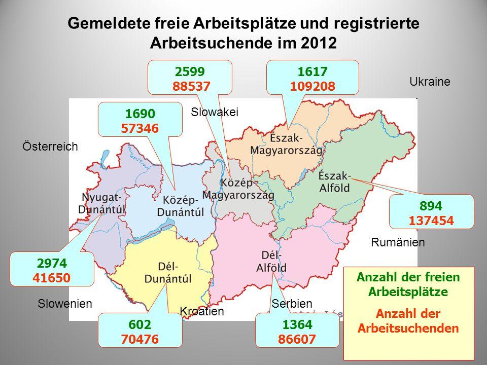 Gemeldete freie Arbeitsplätze und registrierte Arbeitsuchende im 2012 2974 41650 1690 57346 602 70476 2599 88537 1617 109208 894 137454 1364 86607 Anzahl der freien Arbeitsplätze Anzahl der Arbeitsuchenden Österreich Slowakei Ukraine Slowenien Rumänien Serbien Kroatien