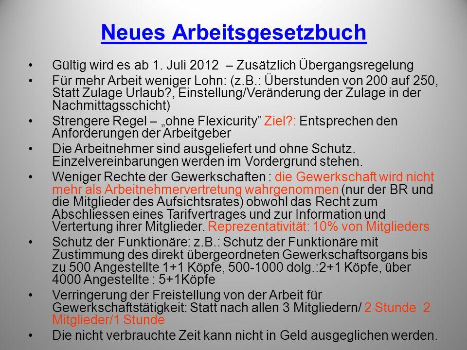 Neues Arbeitsgesetzbuch Gültig wird es ab 1. Juli 2012 – Zusätzlich Übergangsregelung Für mehr Arbeit weniger Lohn: (z.B.: Überstunden von 200 auf 250