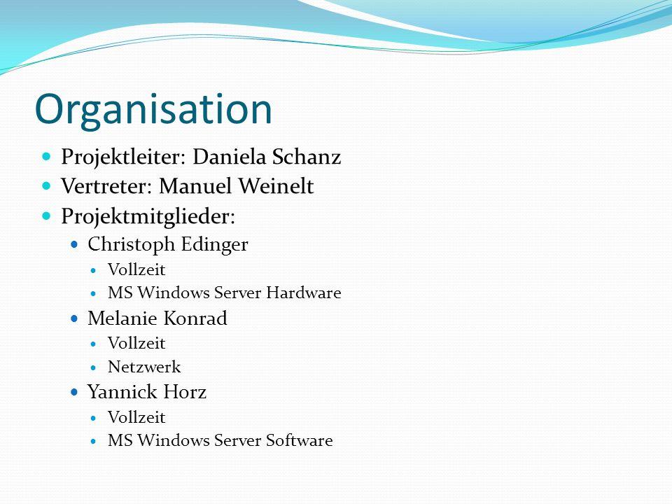 Organisation Projektleiter: Daniela Schanz Vertreter: Manuel Weinelt Projektmitglieder: Christoph Edinger Vollzeit MS Windows Server Hardware Melanie