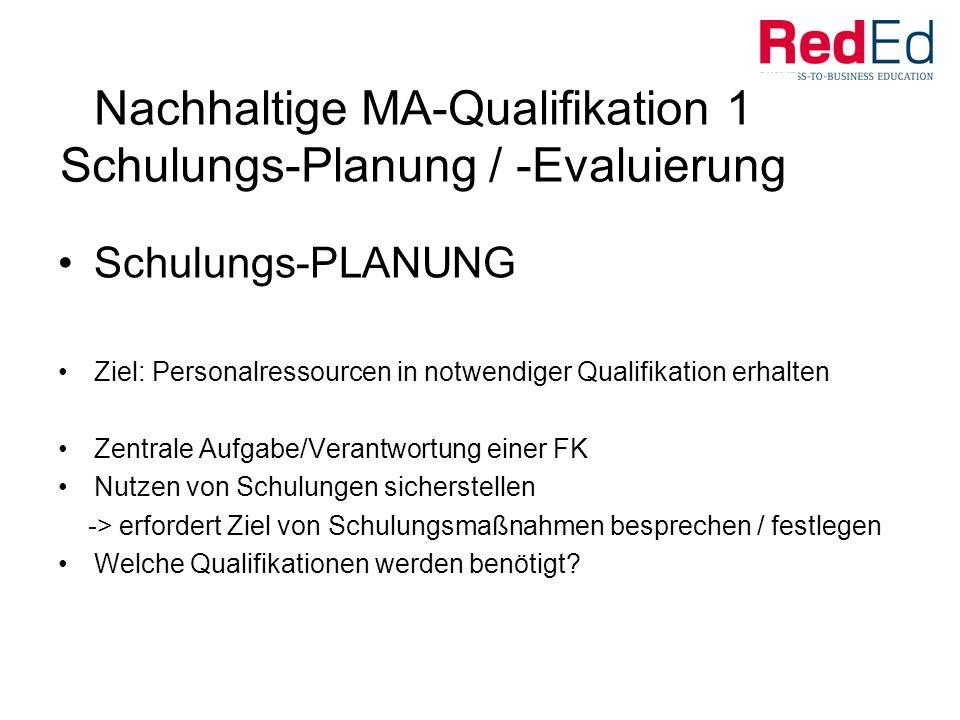 Nachhaltige MA-Qualifikation 2 Schulungs-Planung / -Evaluierung Qualifizierungs-Matrix Ziel: welche MA haben welche Funktionen, welche Funktionen erfordern welche Qualifikationen, welche MA haben welchen IST- und SOLL-Status
