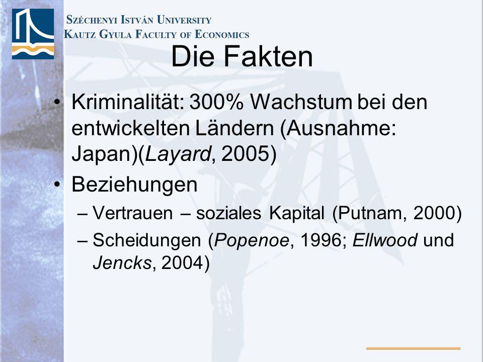 Die Fakten Kriminalität: 300% Wachstum bei den entwickelten Ländern (Ausnahme: Japan)(Layard, 2005) Beziehungen –Vertrauen – soziales Kapital (Putnam, 2000) –Scheidungen (Popenoe, 1996; Ellwood und Jencks, 2004)