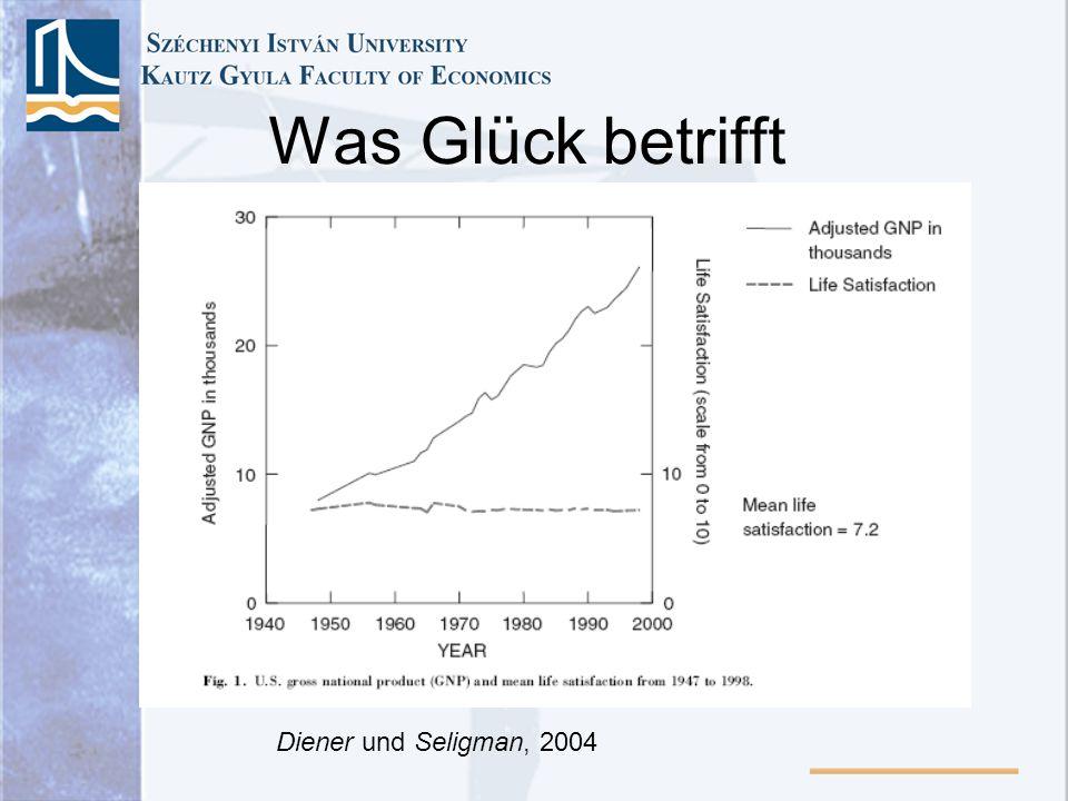 Was Glück betrifft Diener und Seligman, 2004