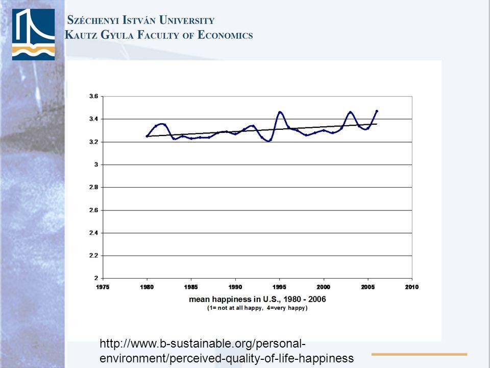 Anteil der sehr glücklichen Menschen in den USA in 1948, 1952 und 1957: 40, 42, 57 % in 1981, 1990 und 1998: 38, 35, 33 % (Layard, 2005) Das BIP in Preisen von 2000 war $ 11 086,60 in 1950 und $ 34 364,50 in 2000 (Penn World Table) Während das Realeinkommen in Japan auf das fünffache zwischen 1958 und 1987 stieg, blieb allgemeine Zufriedenheit konstant.
