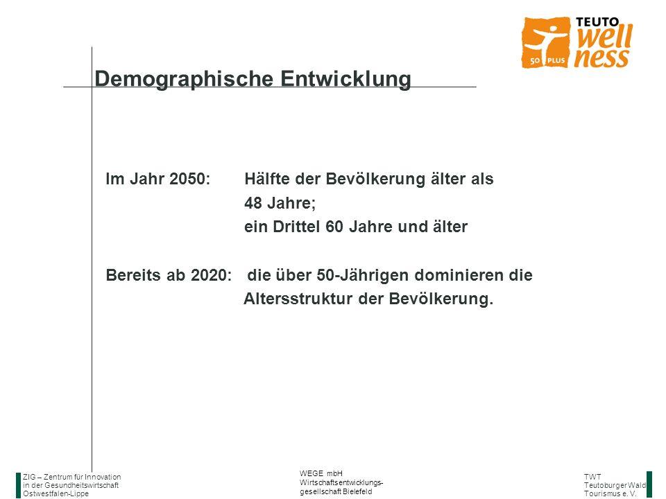 ZIG – Zentrum für Innovation in der Gesundheitswirtschaft Ostwestfalen-Lippe TWT Teutoburger Wald Tourismus e. V. WEGE mbH Wirtschaftsentwicklungs- ge