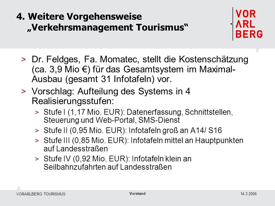 VORARLBERG TOURISMUS 14.3.2006 Vorstand 4.