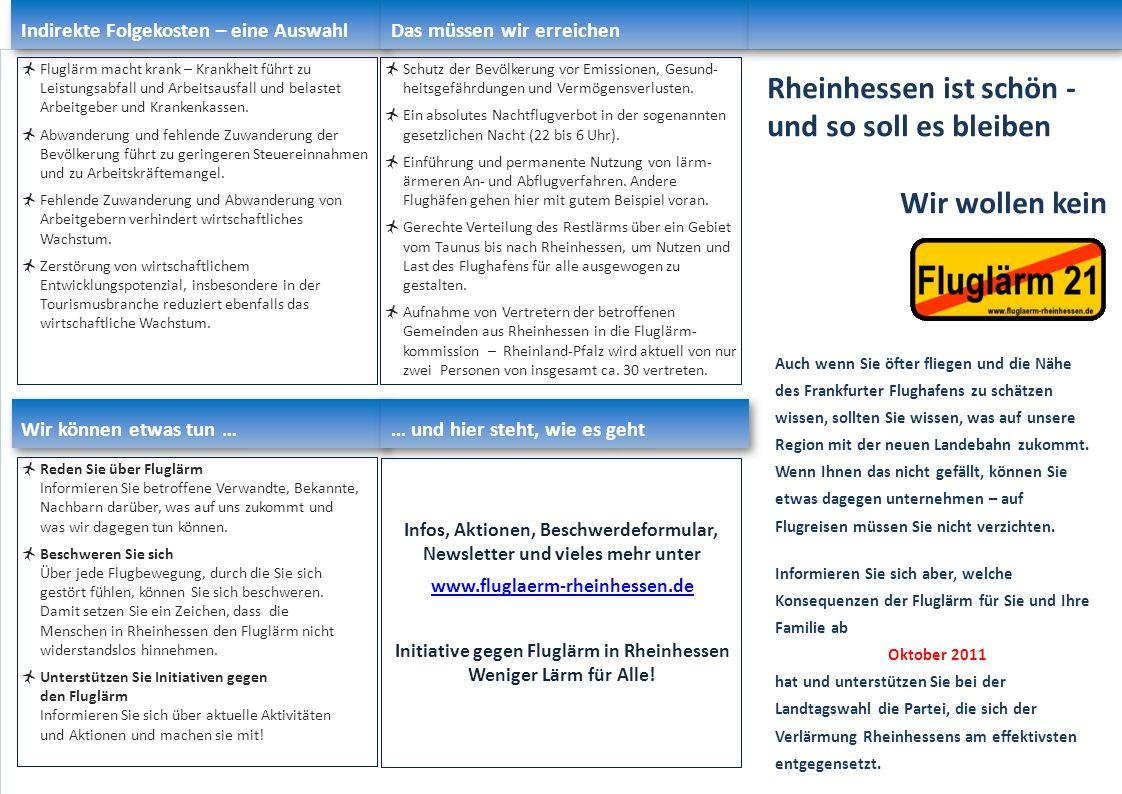 Rheinhessen ist schön - und so soll es bleiben Wir wollen kein Indirekte Folgekosten – eine Auswahl Das müssen wir erreichen Auch wenn Sie öfter fliegen und die Nähe des Frankfurter Flughafens zu schätzen wissen, sollten Sie wissen, was auf unsere Region mit der neuen Landebahn zukommt.