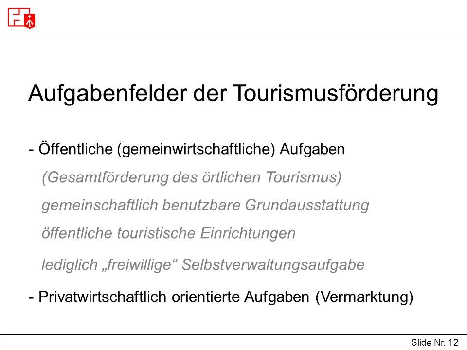Slide Nr. 12 Aufgabenfelder der Tourismusförderung - Öffentliche (gemeinwirtschaftliche) Aufgaben (Gesamtförderung des örtlichen Tourismus) gemeinscha