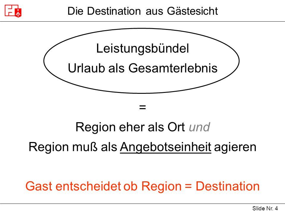 Slide Nr. 4 Die Destination aus Gästesicht Leistungsbündel Urlaub als Gesamterlebnis = Region eher als Ort und Region muß als Angebotseinheit agieren