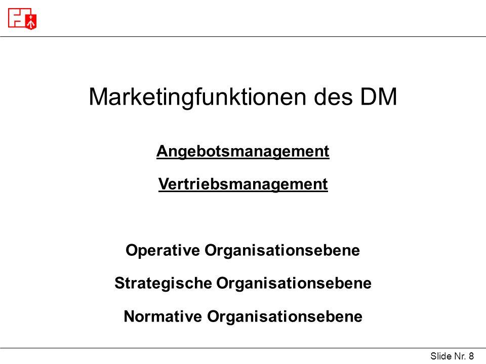Slide Nr. 8 Marketingfunktionen des DM Angebotsmanagement Vertriebsmanagement Operative Organisationsebene Strategische Organisationsebene Normative O