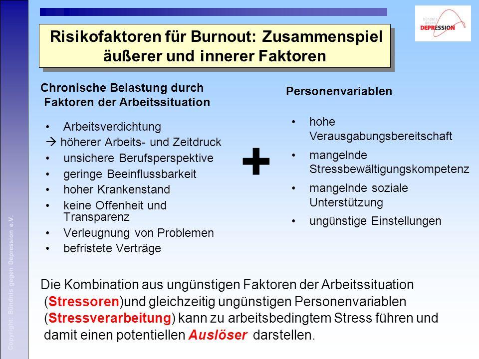 Risikofaktoren für Burnout: Zusammenspiel äußerer und innerer Faktoren Chronische Belastung durch Faktoren der Arbeitssituation Personenvariablen hohe