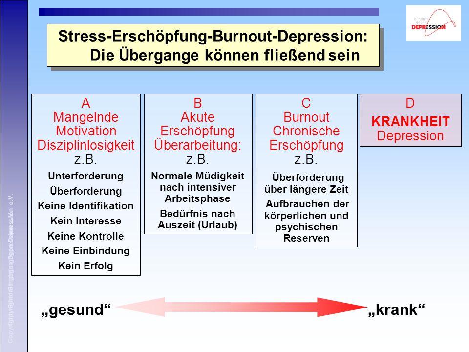 Copyright: Bündnis gegen Depression e.V. Stress-Erschöpfung-Burnout-Depression: Die Übergange können fließend sein Copyright: Bündnis gegen Depression