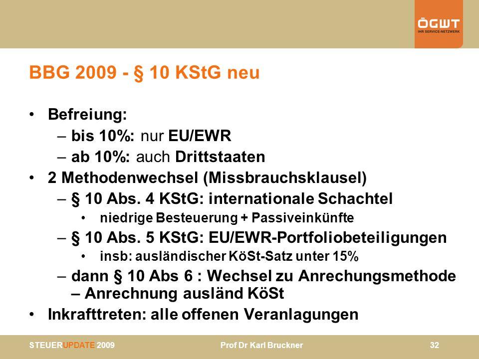 STEUERUPDATE 2009 Prof Dr Karl Bruckner 32 BBG 2009 - § 10 KStG neu Befreiung: –bis 10%: nur EU/EWR –ab 10%: auch Drittstaaten 2 Methodenwechsel (Miss