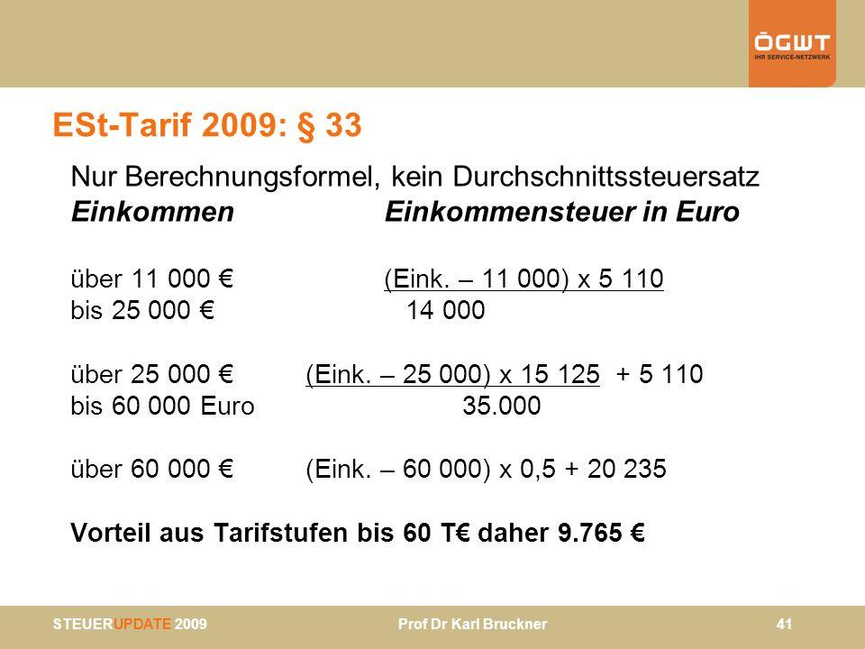 STEUERUPDATE 2009 Prof Dr Karl Bruckner 41 ESt-Tarif 2009: § 33 Nur Berechnungsformel, kein Durchschnittssteuersatz Einkommen Einkommensteuer in Euro