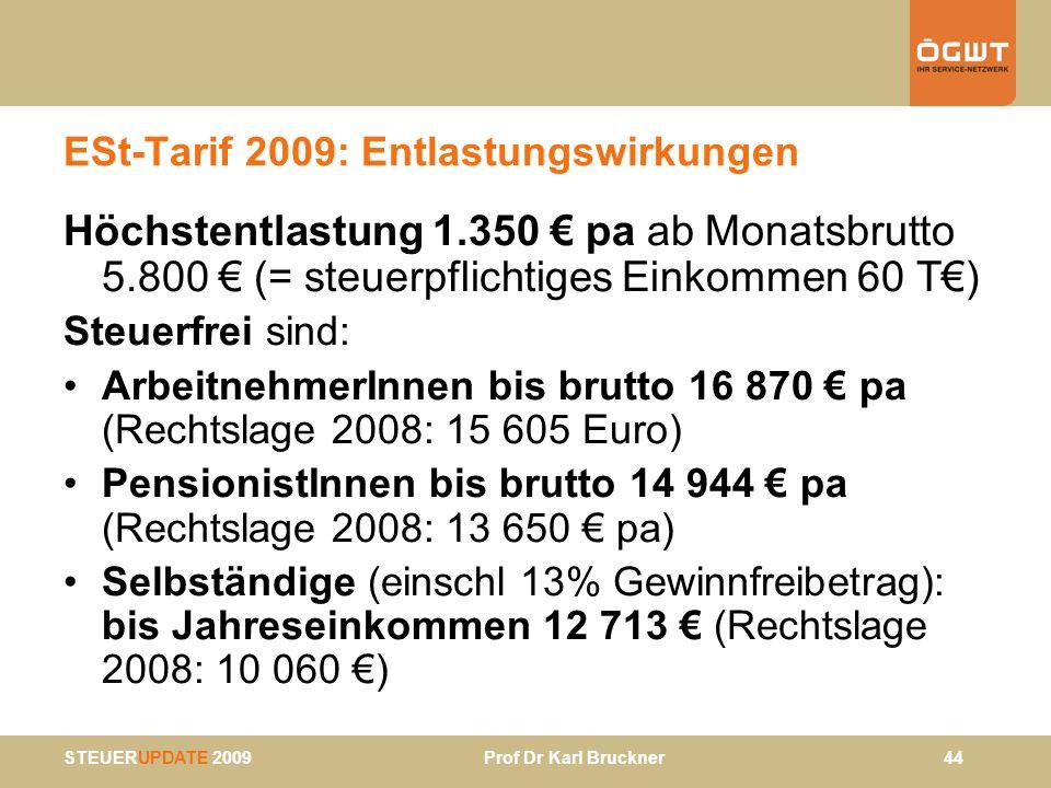 STEUERUPDATE 2009 Prof Dr Karl Bruckner 44 ESt-Tarif 2009: Entlastungswirkungen Höchstentlastung 1.350 pa ab Monatsbrutto 5.800 (= steuerpflichtiges E
