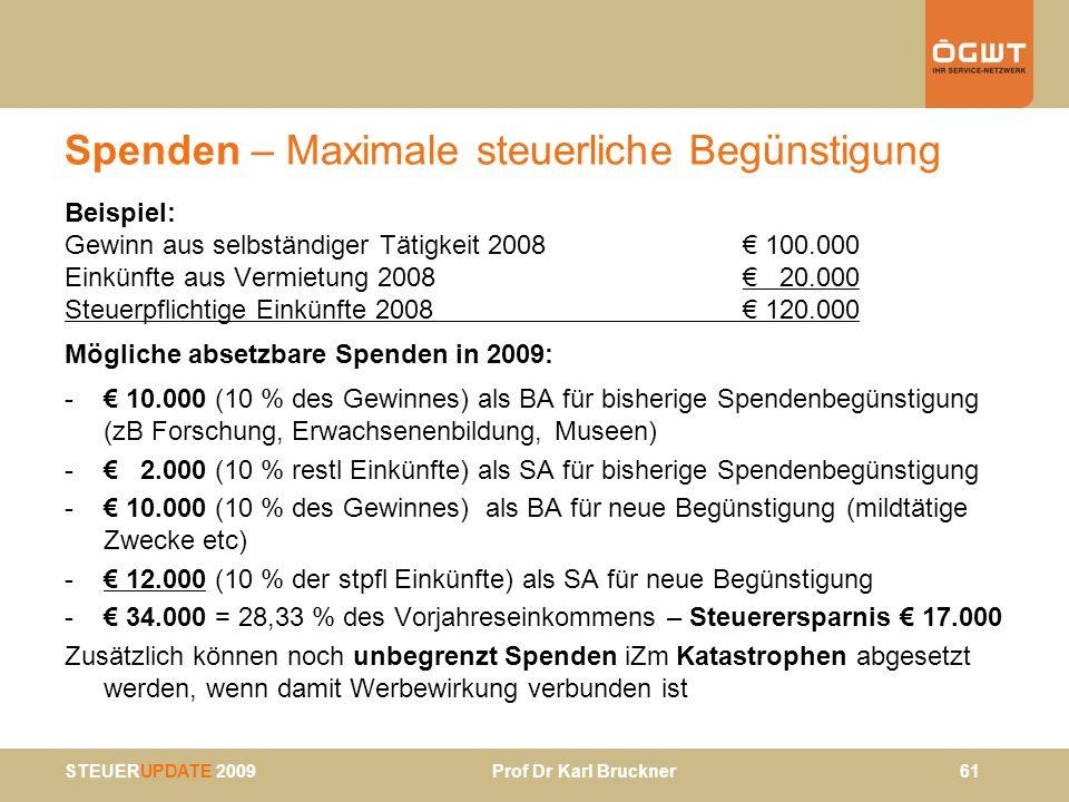 STEUERUPDATE 2009 Prof Dr Karl Bruckner 61 Spenden – Maximale steuerliche Begünstigung Beispiel: Gewinn aus selbständiger Tätigkeit 2008 100.000 Einkü