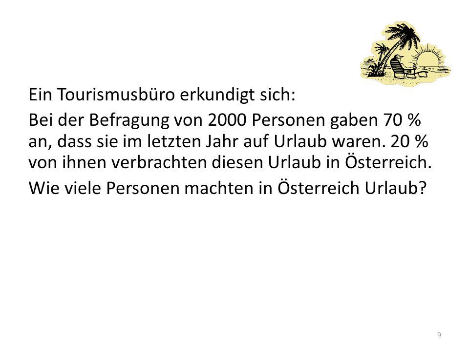 Ein Tourismusbüro erkundigt sich: Bei der Befragung von 2000 Personen gaben 70 % an, dass sie im letzten Jahr auf Urlaub waren.