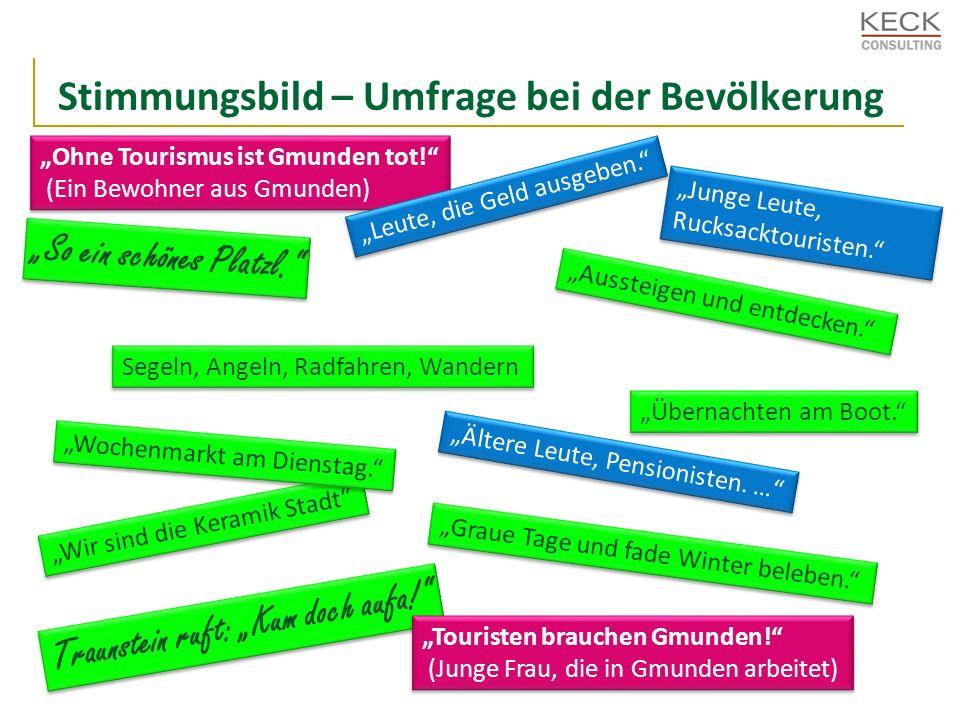 Ohne Tourismus ist Gmunden tot.