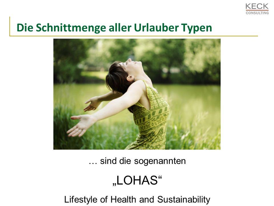 Die Schnittmenge aller Urlauber Typen … sind die sogenannten LOHAS Lifestyle of Health and Sustainability