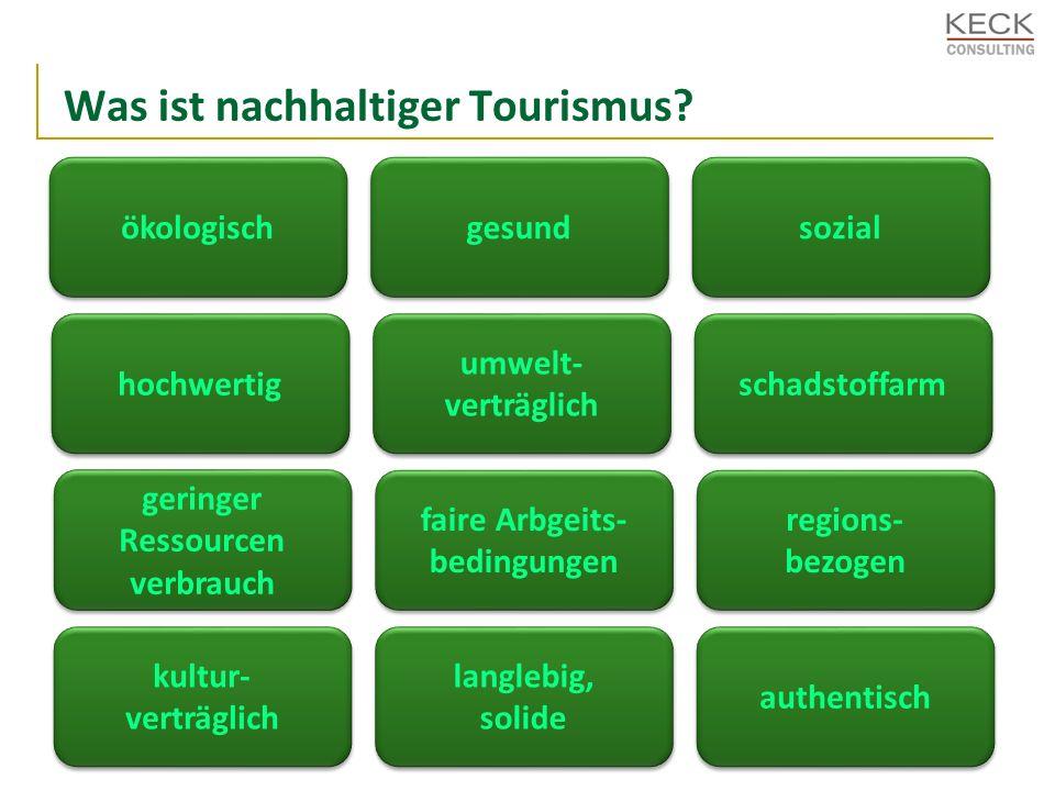 Was ist nachhaltiger Tourismus.