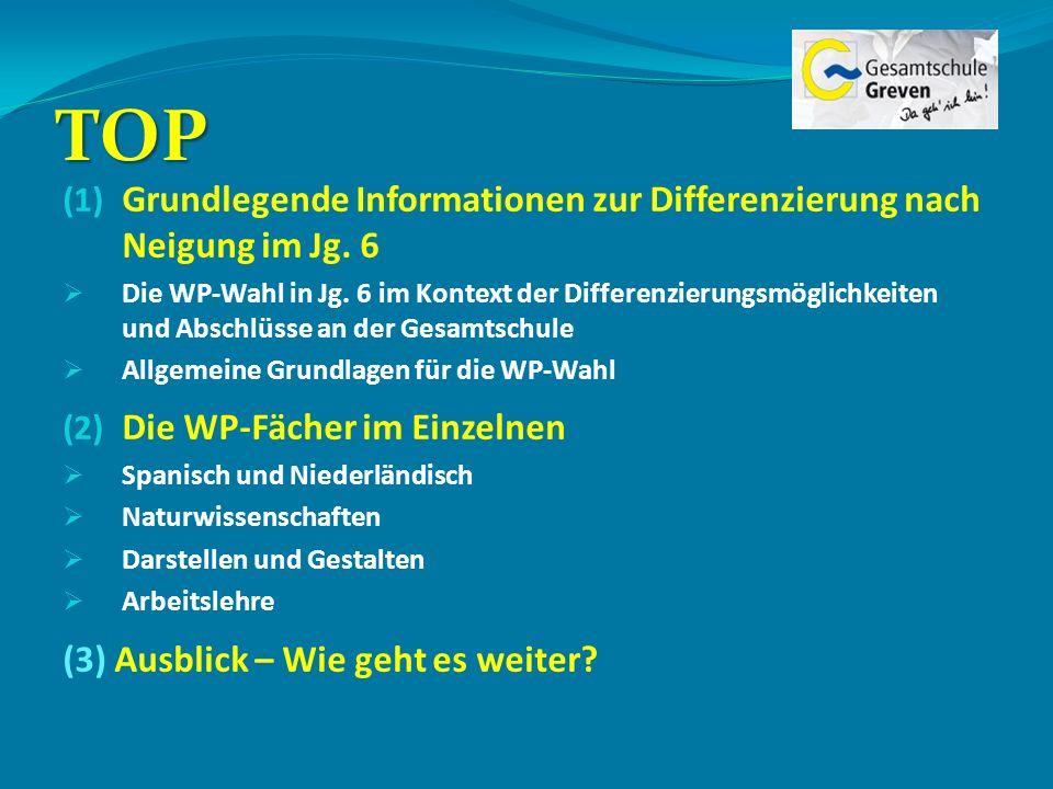 TOP (1) Grundlegende Informationen zur Differenzierung nach Neigung im Jg. 6 Die WP-Wahl in Jg. 6 im Kontext der Differenzierungsmöglichkeiten und Abs