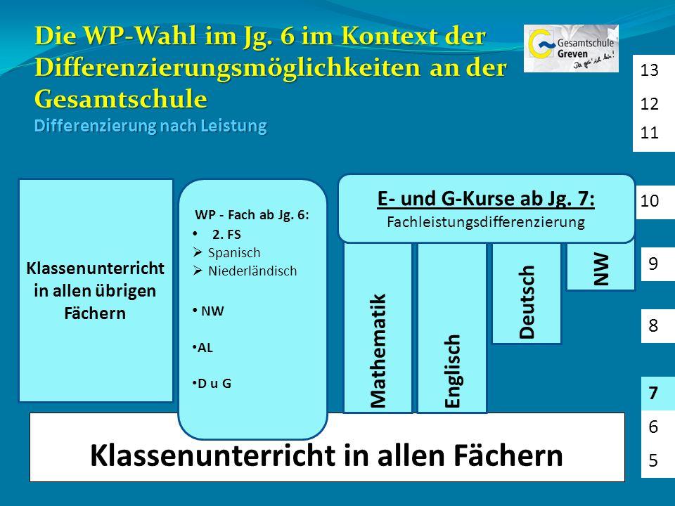 Klassenunterricht in allen Fächern 5 6 7 8 9 10 11 12 13 WP - Fach ab Jg. 6: 2. FS Spanisch Niederländisch NW AL D u G Mathematik Englisch Deutsch NW