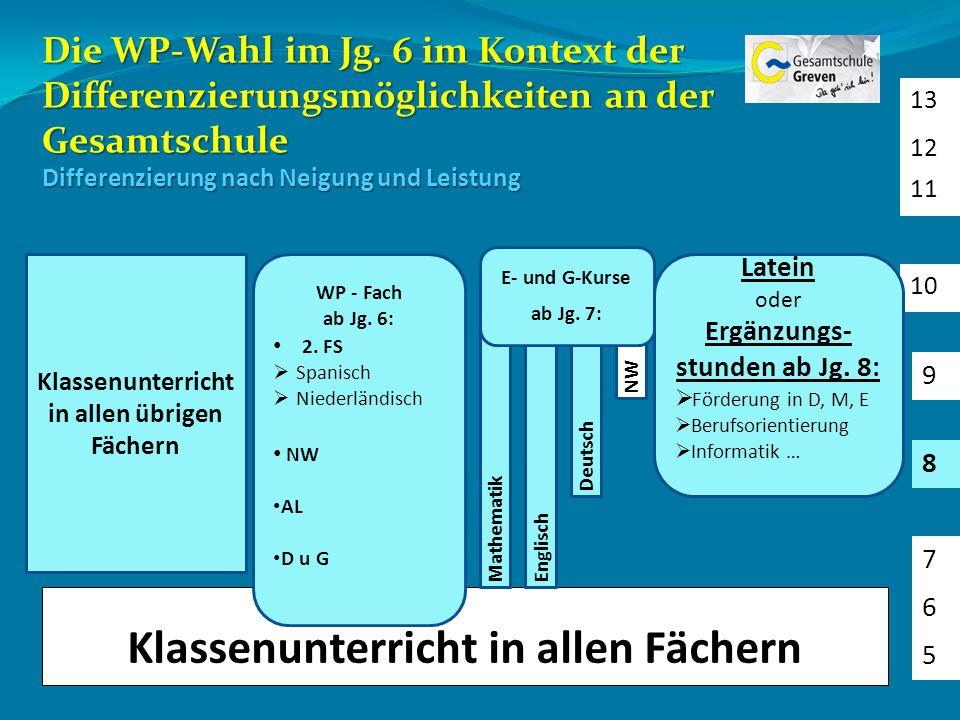 Die WP-Wahl im Jg. 6 im Kontext der Differenzierungsmöglichkeiten an der Gesamtschule Differenzierung nach Neigung und Leistung Klassenunterricht in a