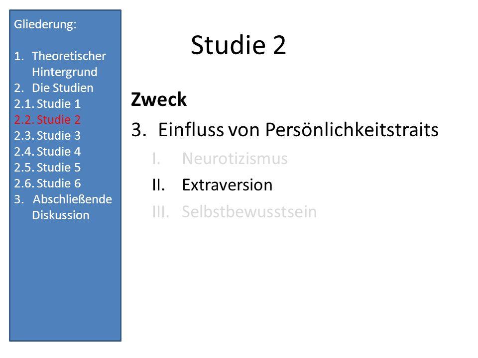 Studie 2 Gliederung: 1.Theoretischer Hintergrund 2.Die Studien 2.1.