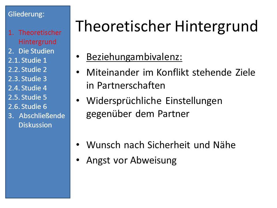 Die Studien von Mikulincer, Shaver, Bar-On & Ein-Dor (2010) Hypothese: Bindungsangst steht in Zusammenhang mit Beziehungsambivalenz Simultane Aktivierung gegensätzlicher motivationaler Kräfte (Annäherung und Abwendung) und Einstellungen (positiv und negativ) Explizite und implizite Messungen Mögliche andere Einflussvariablen: generelle Tendenz zur Ambivalenz, Beziehungsqualität, Persönlichkeitsmerkmale Gliederung: 1.Theoretischer Hintergrund 2.Die Studien 2.1.