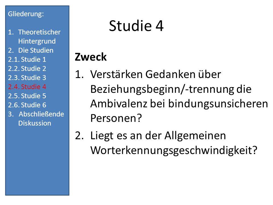 Studie 4 Gliederung: 1.Theoretischer Hintergrund 2.Die Studien 2.1.