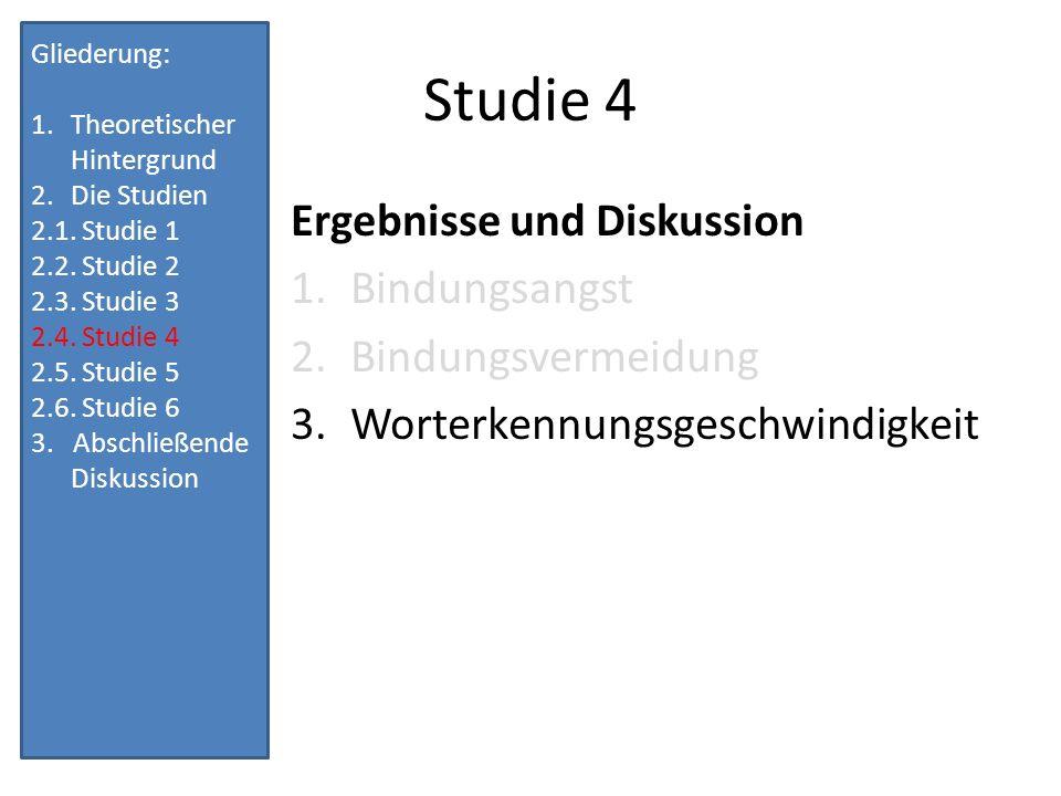 Vorgehensweise 1.Abschnitt: ECR-Skala (siehe Studie 1) 2.