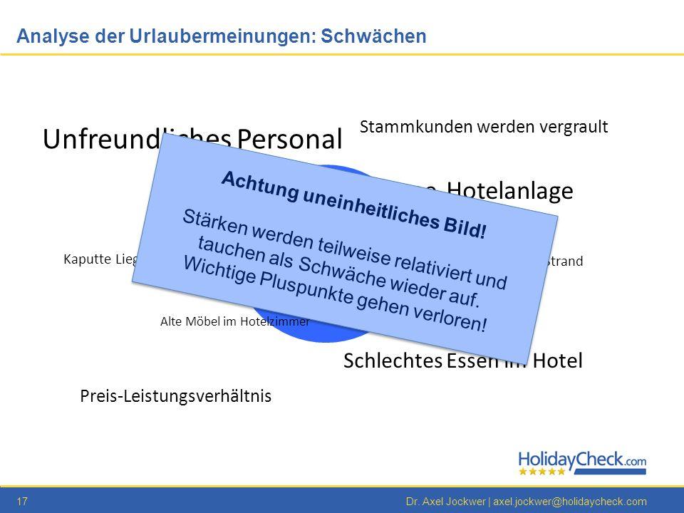 17 - Dr. Axel Jockwer | axel.jockwer@holidaycheck.com Unfreundliches Personal Heruntergekommene Hotelanlage Dreckiger Strand Schlechtes Essen im Hotel