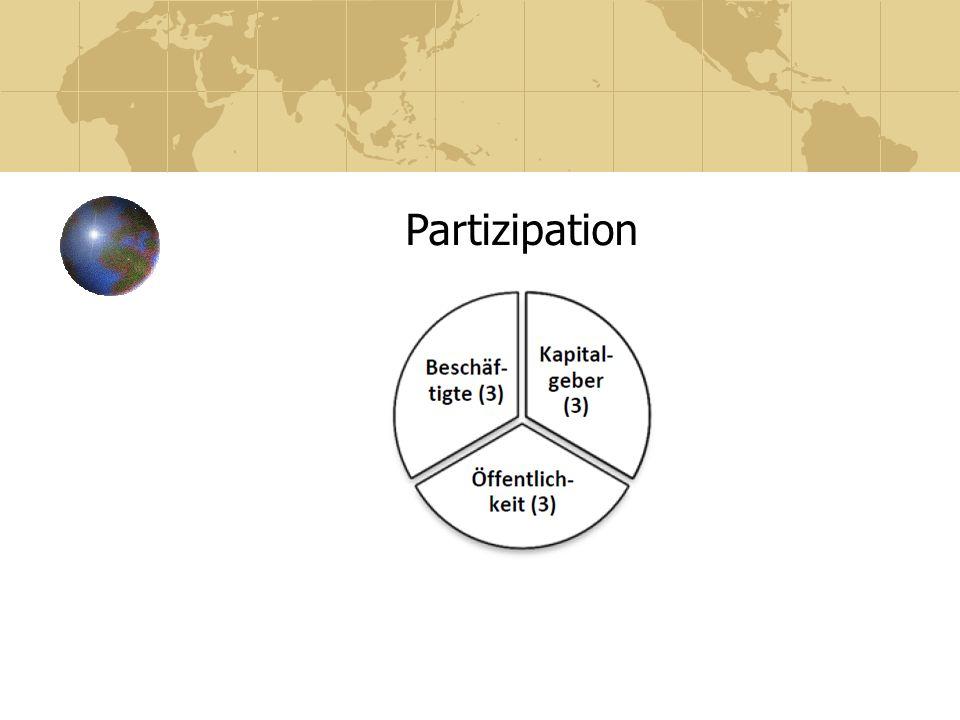 Kapital -geber Partizipation EK +F Betrieblicher Wirtschaftsrat Entscheidet über alle strategischen Fragen des Unternehmens (Standort, Produktionsweis
