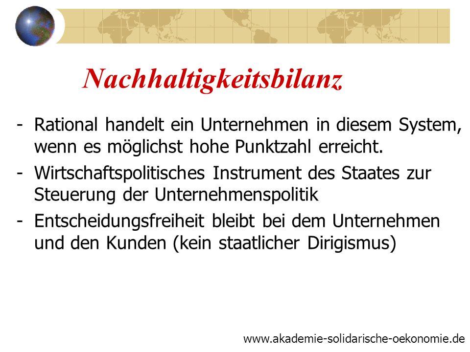 Nachhaltigkeitsbilanz -Rational handelt ein Unternehmen in diesem System, wenn es möglichst hohe Punktzahl erreicht. -Wirtschaftspolitisches Instrumen