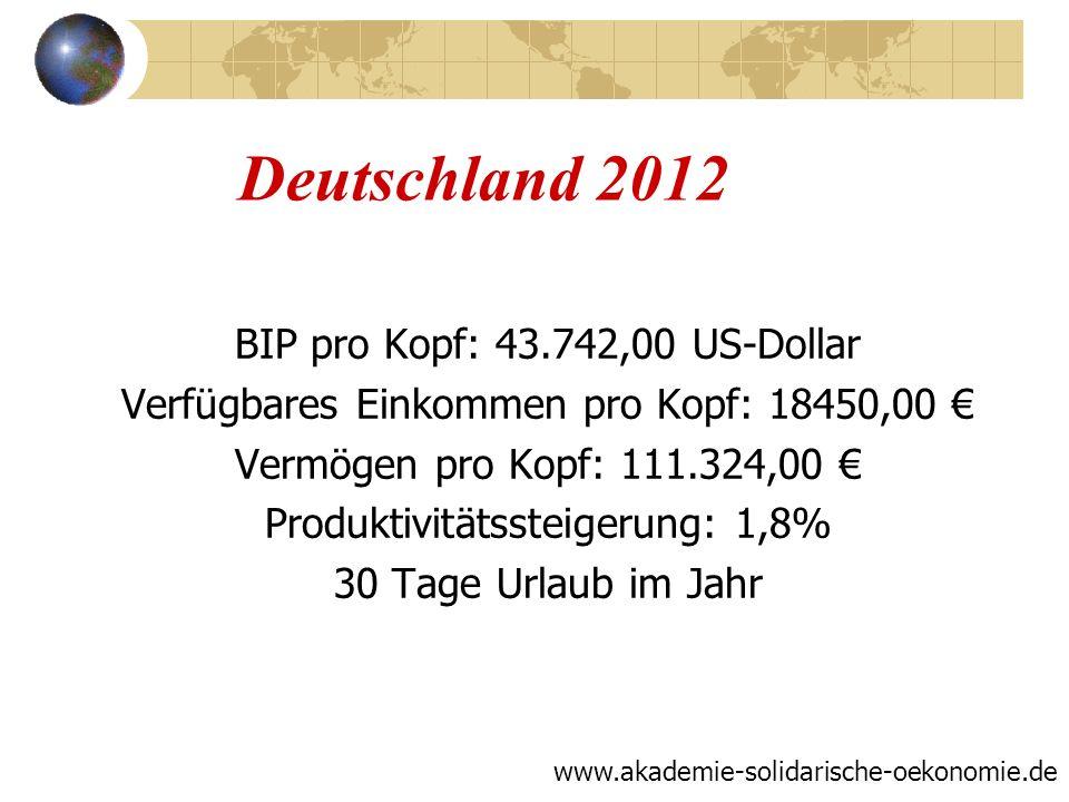 Deutschland 2012 BIP pro Kopf: 43.742,00 US-Dollar Verfügbares Einkommen pro Kopf: 18450,00 Vermögen pro Kopf: 111.324,00 Produktivitätssteigerung: 1,