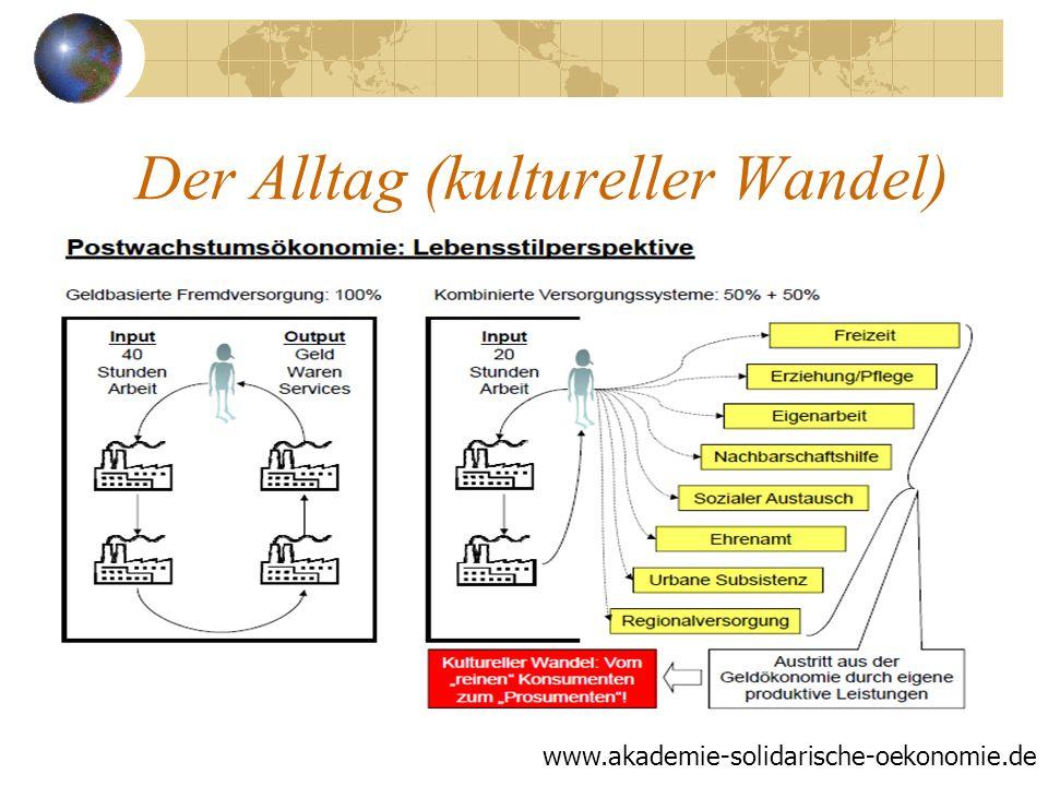 Der Alltag (kultureller Wandel) www.akademie-solidarische-oekonomie.de