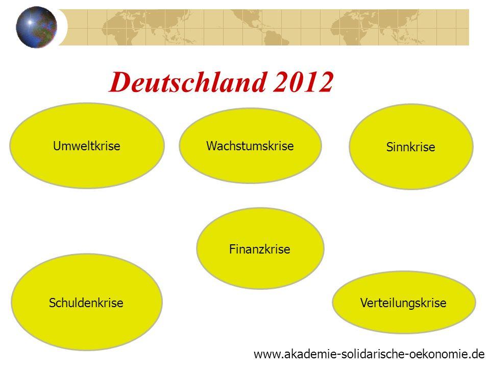 Akademie Solidarische Ökonomie 2.These: Das Zinssystem zwingt zum Wirtschaftswachstum A.