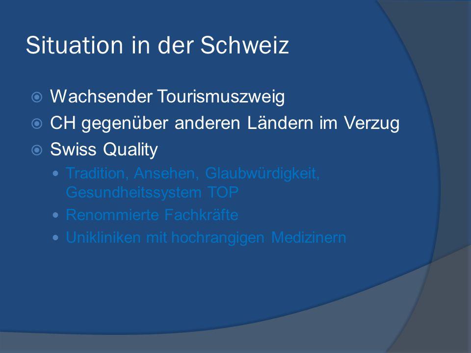 Situation in der Schweiz Wachsender Tourismuszweig CH gegenüber anderen Ländern im Verzug Swiss Quality Tradition, Ansehen, Glaubwürdigkeit, Gesundhei