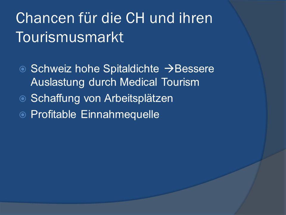 Chancen für die CH und ihren Tourismusmarkt Schweiz hohe Spitaldichte Bessere Auslastung durch Medical Tourism Schaffung von Arbeitsplätzen Profitable