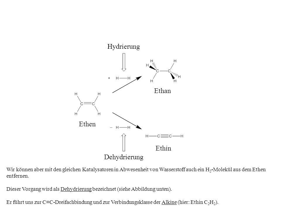 Ethen Ethan Ethin Hydrierung Dehydrierung Wir können aber mit den gleichen Katalysatoren in Abwesenheit von Wasserstoff auch ein H 2 -Molekül aus dem