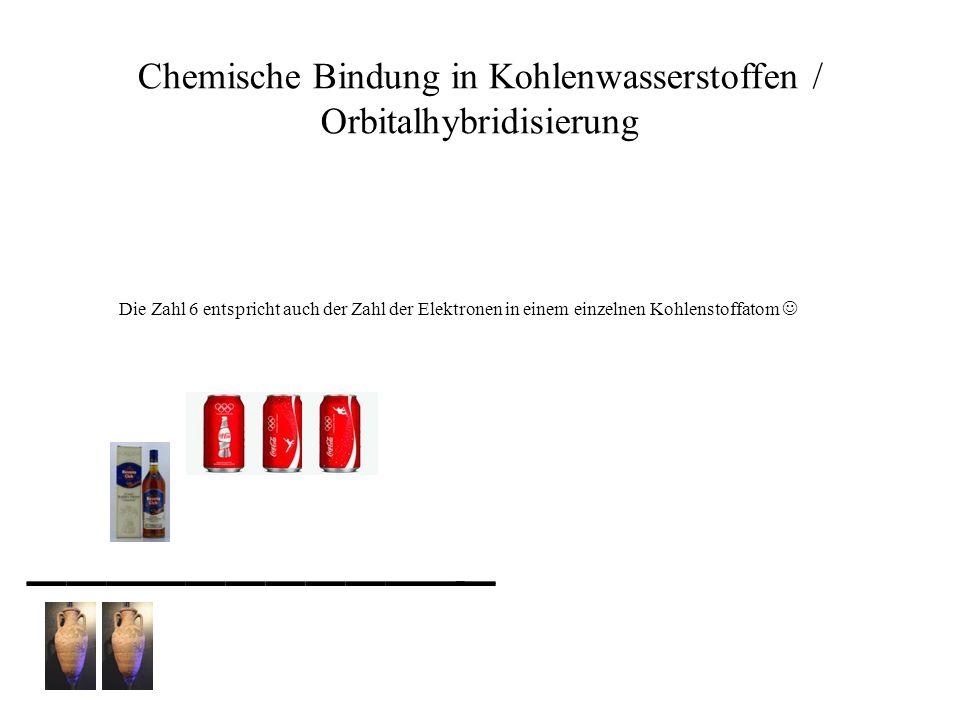 Chemische Bindung in Kohlenwasserstoffen / Orbitalhybridisierung Die Zahl 6 entspricht auch der Zahl der Elektronen in einem einzelnen Kohlenstoffatom