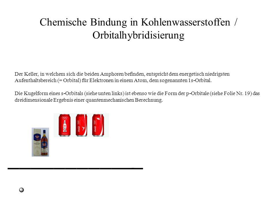 Chemische Bindung in Kohlenwasserstoffen / Orbitalhybridisierung Der Keller, in welchem sich die beiden Amphoren befinden, entspricht dem energetisch