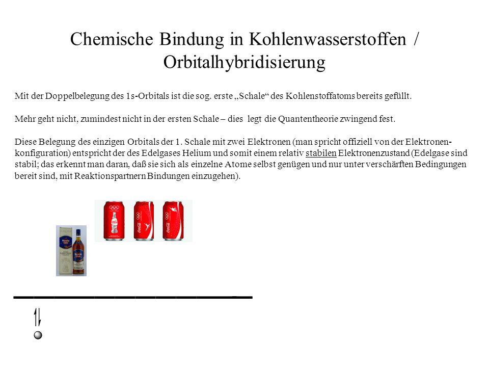 Chemische Bindung in Kohlenwasserstoffen / Orbitalhybridisierung Mit der Doppelbelegung des 1s-Orbitals ist die sog. erste Schale des Kohlenstoffatoms