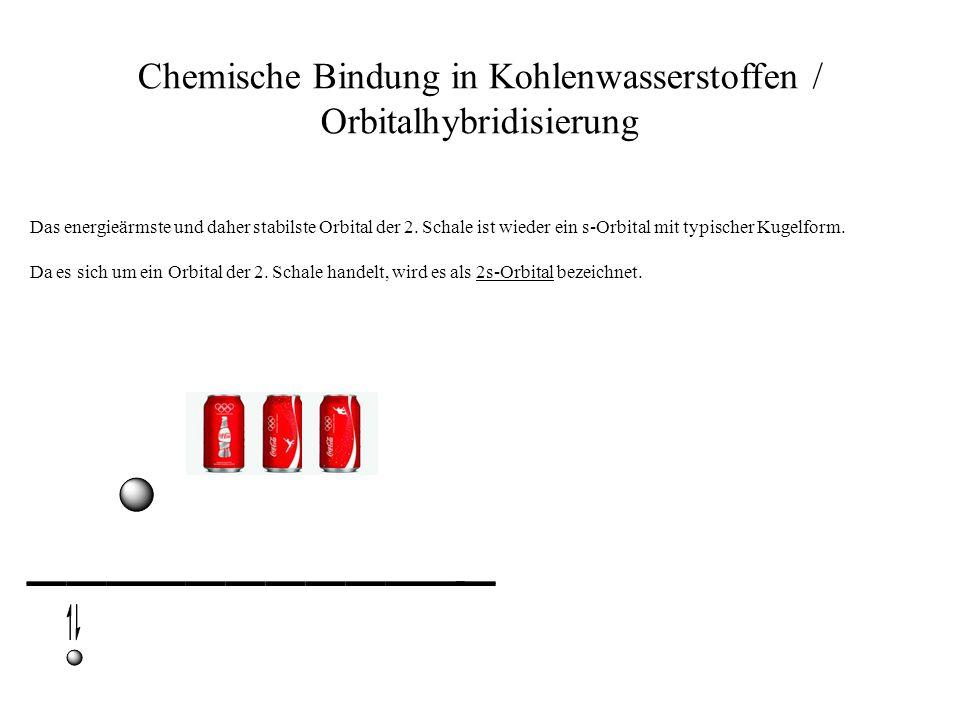Chemische Bindung in Kohlenwasserstoffen / Orbitalhybridisierung Das energieärmste und daher stabilste Orbital der 2. Schale ist wieder ein s-Orbital