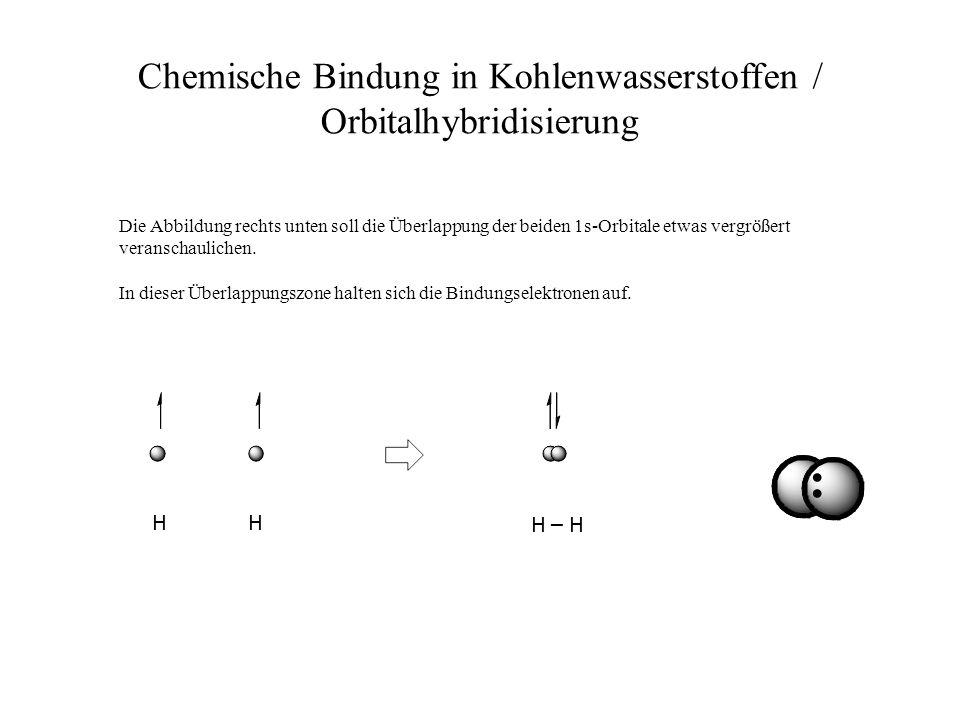 Chemische Bindung in Kohlenwasserstoffen / Orbitalhybridisierung HH H – H.. Die Abbildung rechts unten soll die Überlappung der beiden 1s-Orbitale etw