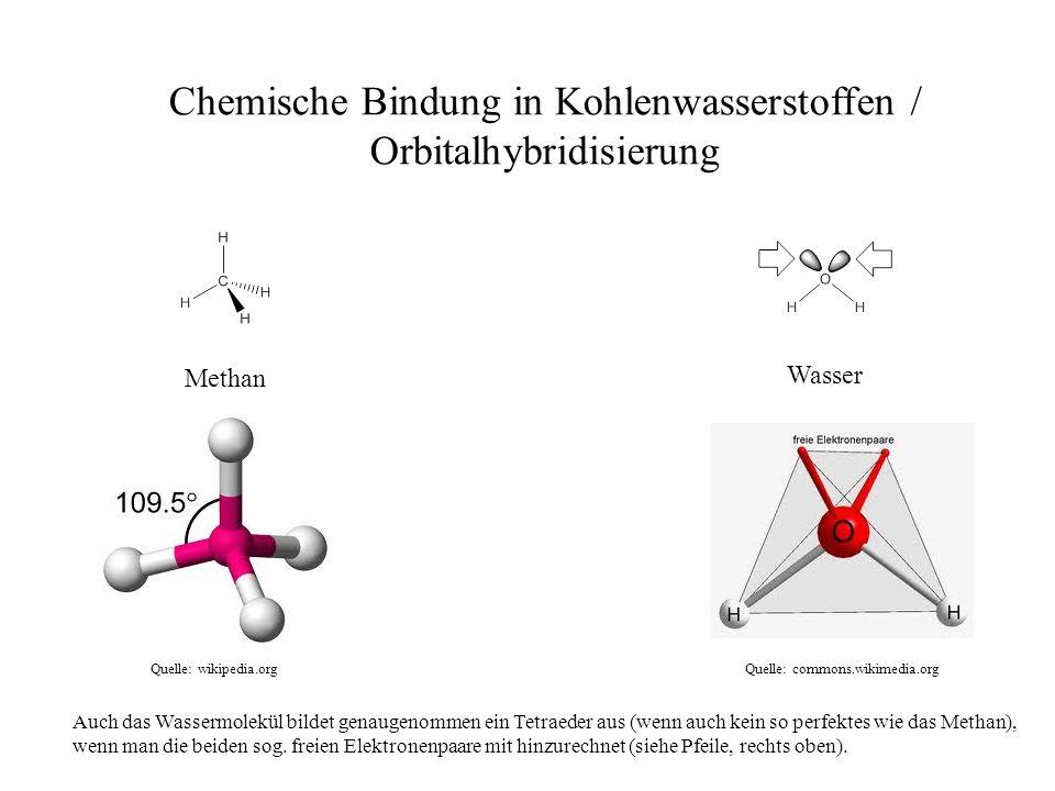 Methan Quelle: wikipedia.org Quelle: commons.wikimedia.org Wasser Chemische Bindung in Kohlenwasserstoffen / Orbitalhybridisierung Auch das Wassermole