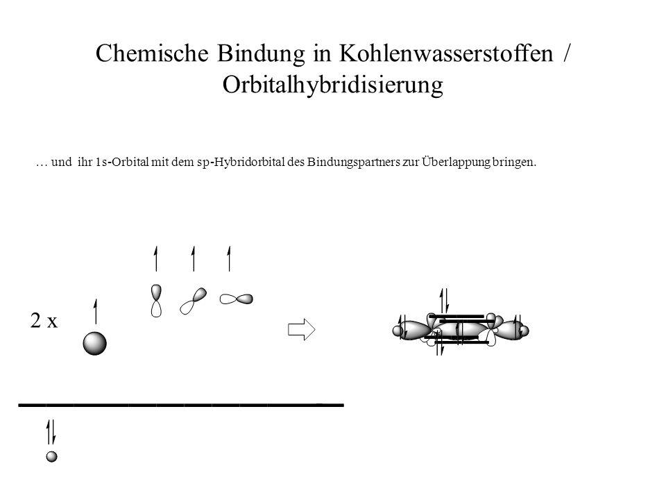 Chemische Bindung in Kohlenwasserstoffen / Orbitalhybridisierung … und ihr 1s-Orbital mit dem sp-Hybridorbital des Bindungspartners zur Überlappung br