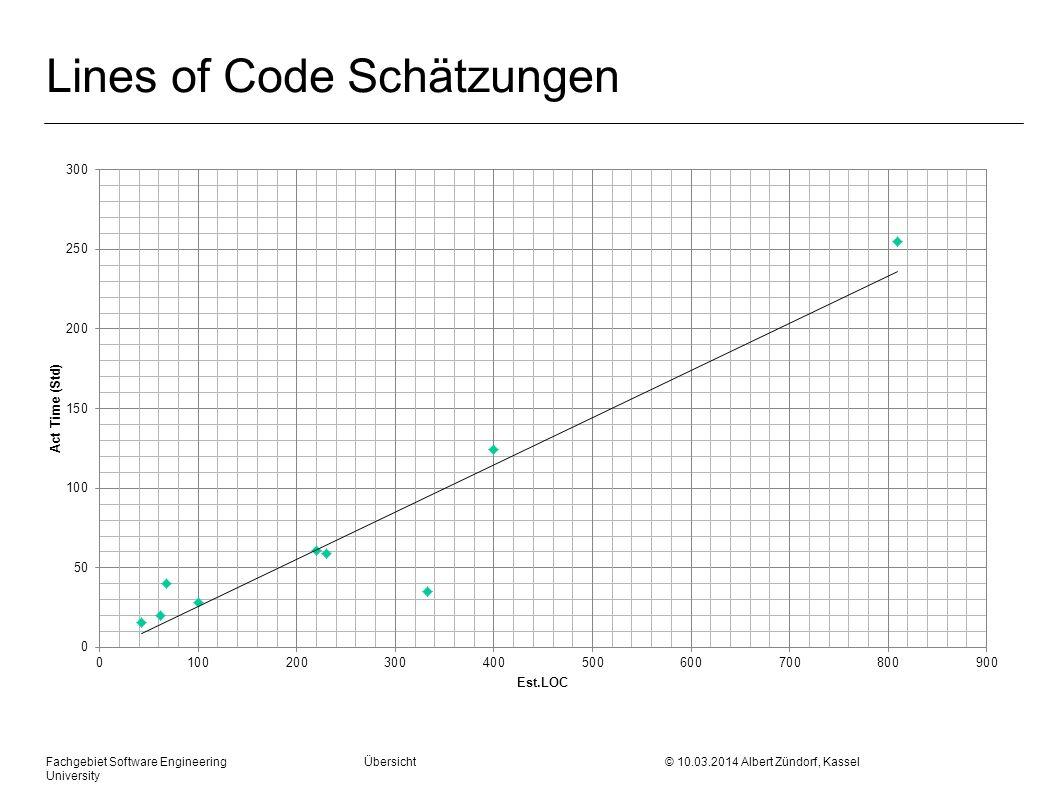 Lines of Code Schätzungen Fachgebiet Software Engineering Übersicht © 10.03.2014 Albert Zündorf, Kassel University