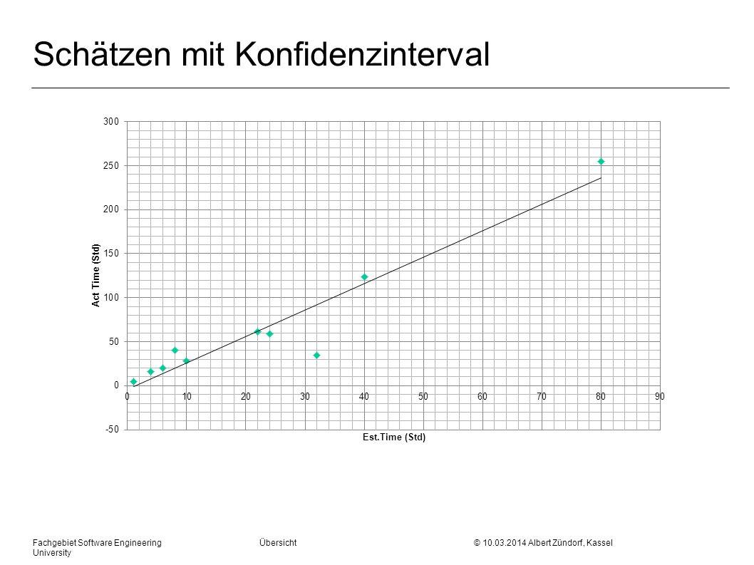 Schätzen mit Konfidenzinterval Fachgebiet Software Engineering Übersicht © 10.03.2014 Albert Zündorf, Kassel University